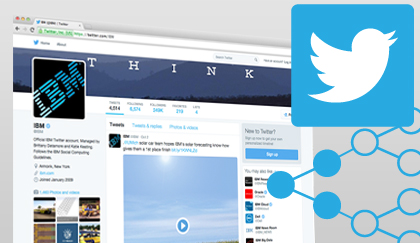Use Your Brand's Twitter Content in Strategic Ways